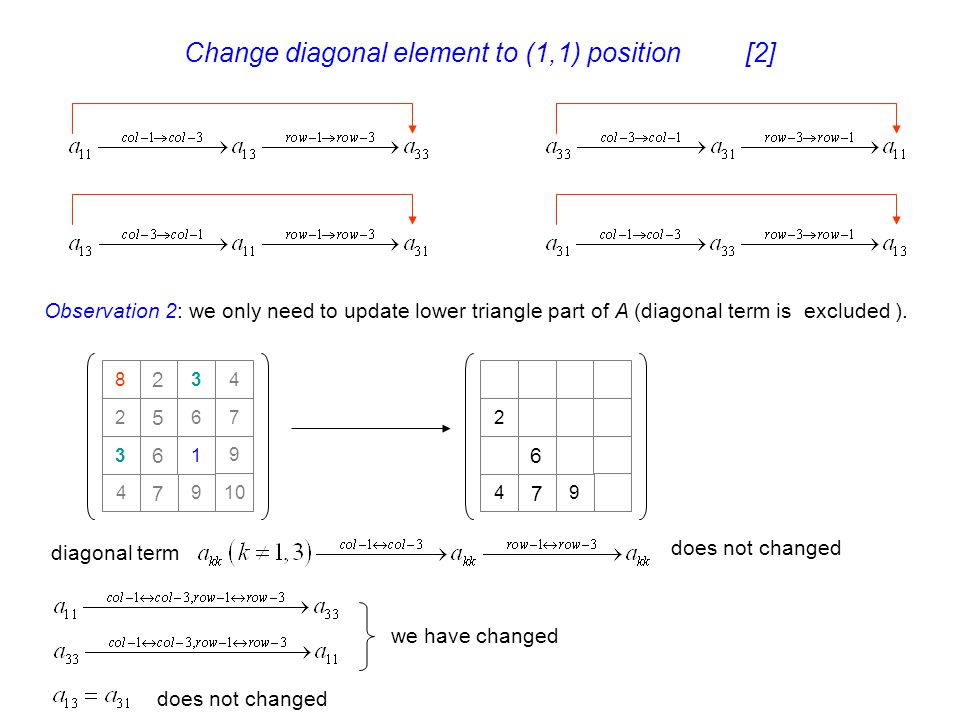 Change diagonal element to (1,1) position [2]
